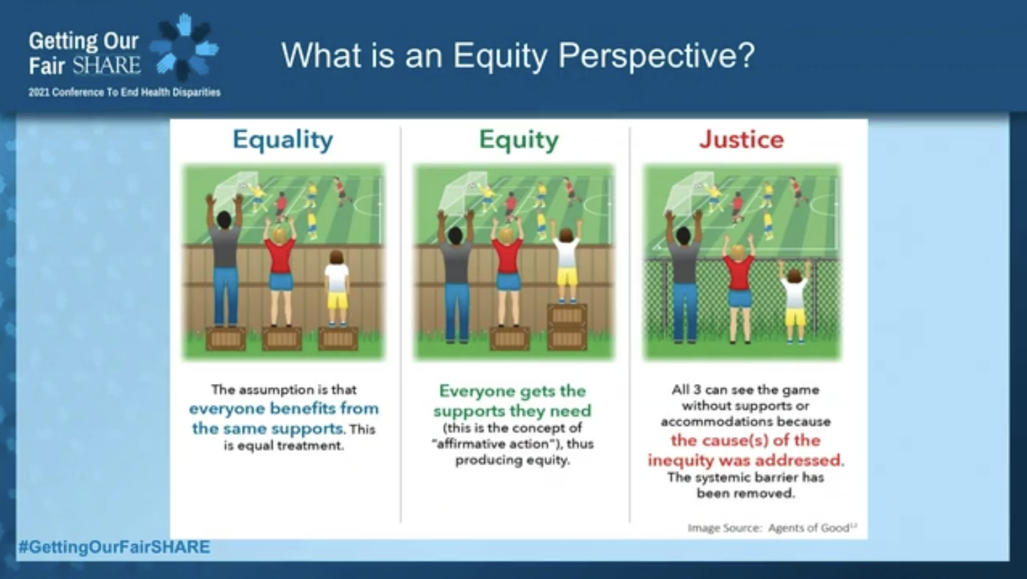 Health disparities infographic to understand obstacles to health equity in Colorado