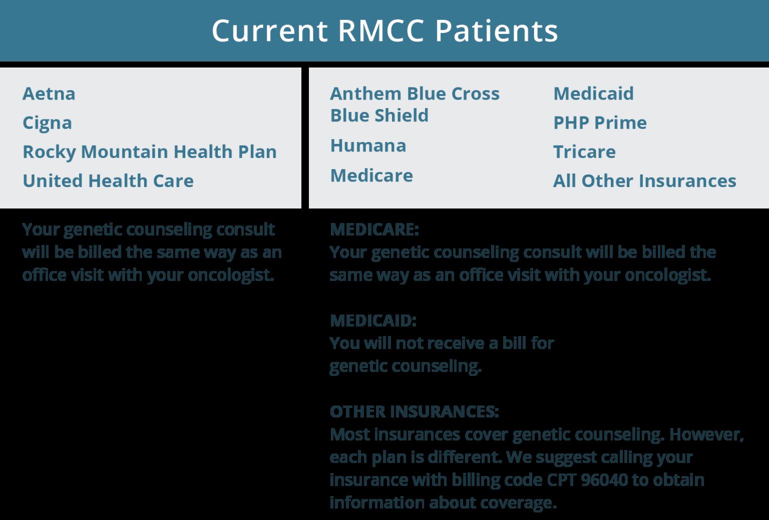 RMCC Patients